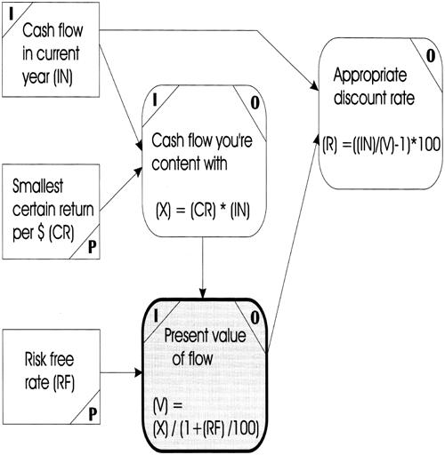 can bus data packet diagram data dependency diagram