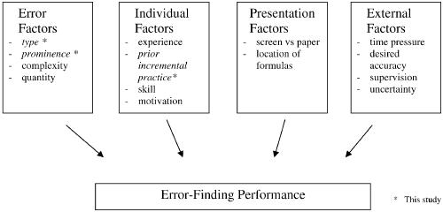 aldi external factors